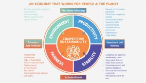 economy-works-people-planet copy